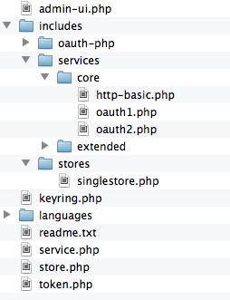 Keyring File Listing